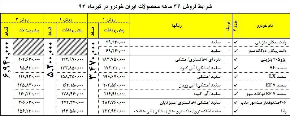 قیمت ماشین قسطی ایران خودرو