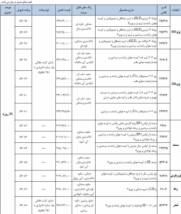 قیمت روز خودرو ثبت نامی