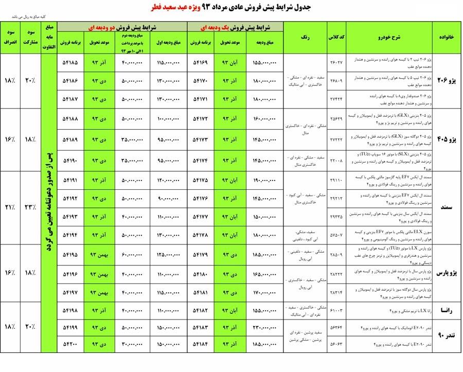 آغاز پیش فروش جدید محصولات ایران خودرو  به مناسبت عید سعید فطر