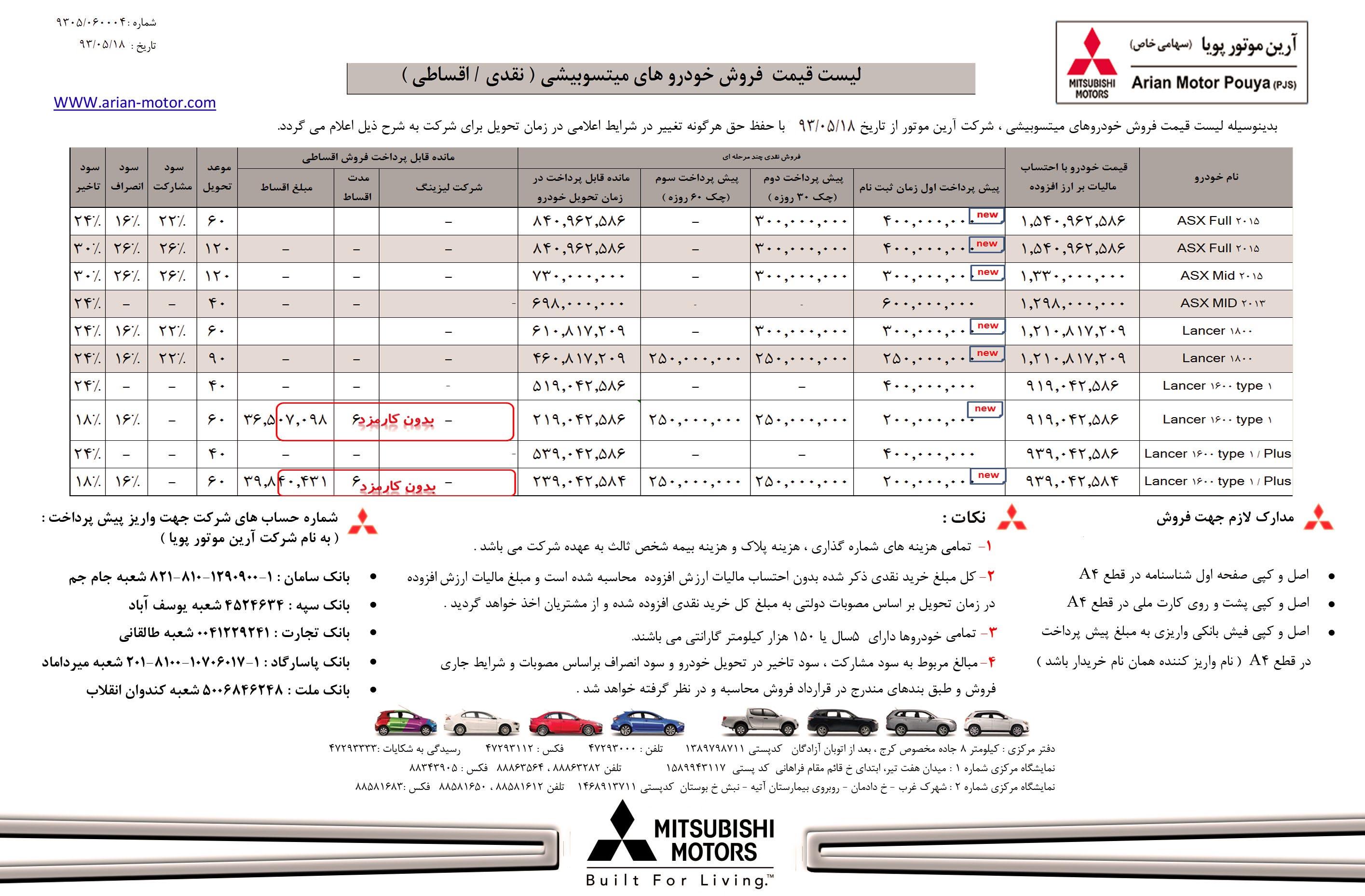 قیمت ماشین تا 60 میلیون