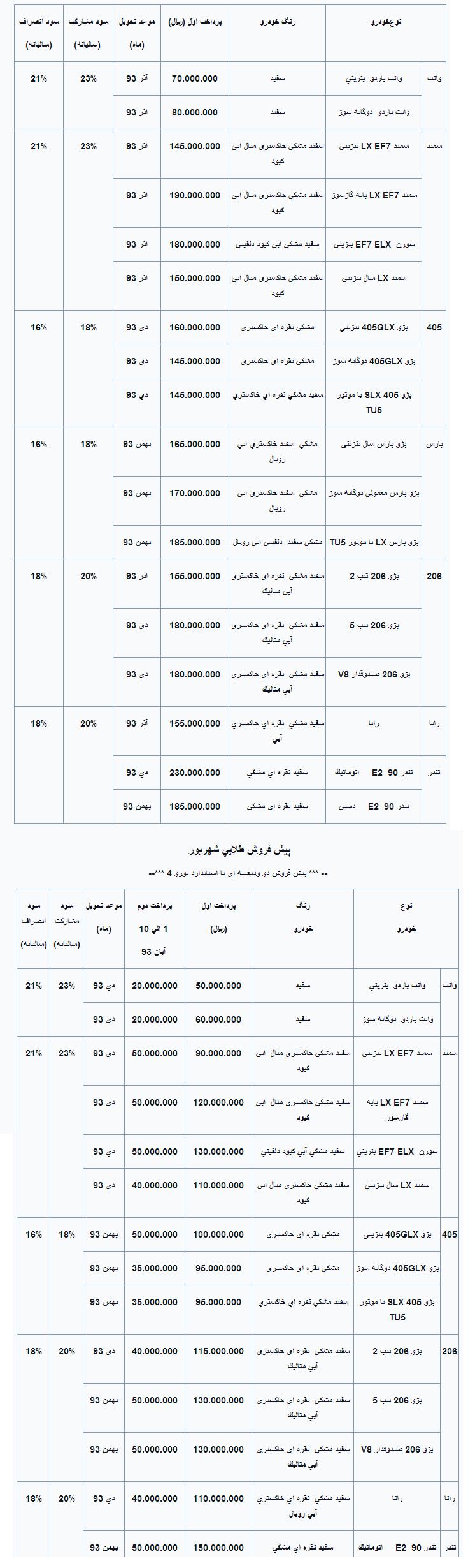 شرایط پیش فروش محصولات ایران خودرو - شهریور 93