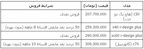 فروش فوری محصولات ولوو در ایران توسط افراموتور