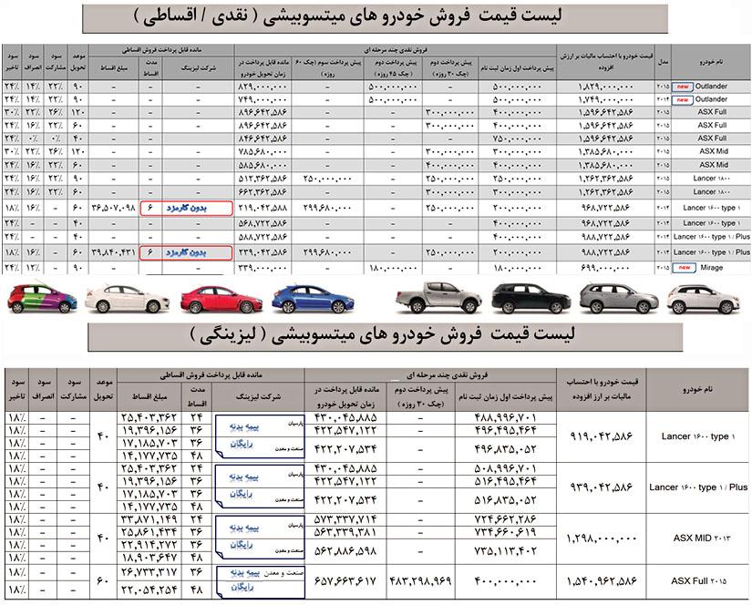 نجدیدترین شرایط فروش محصولات میتسوبیشی در ایران