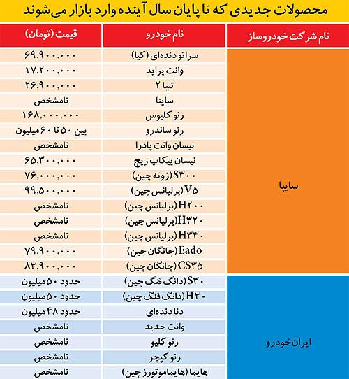 22 خودرو جدید در راه بازار ایران + لیست قیمتها