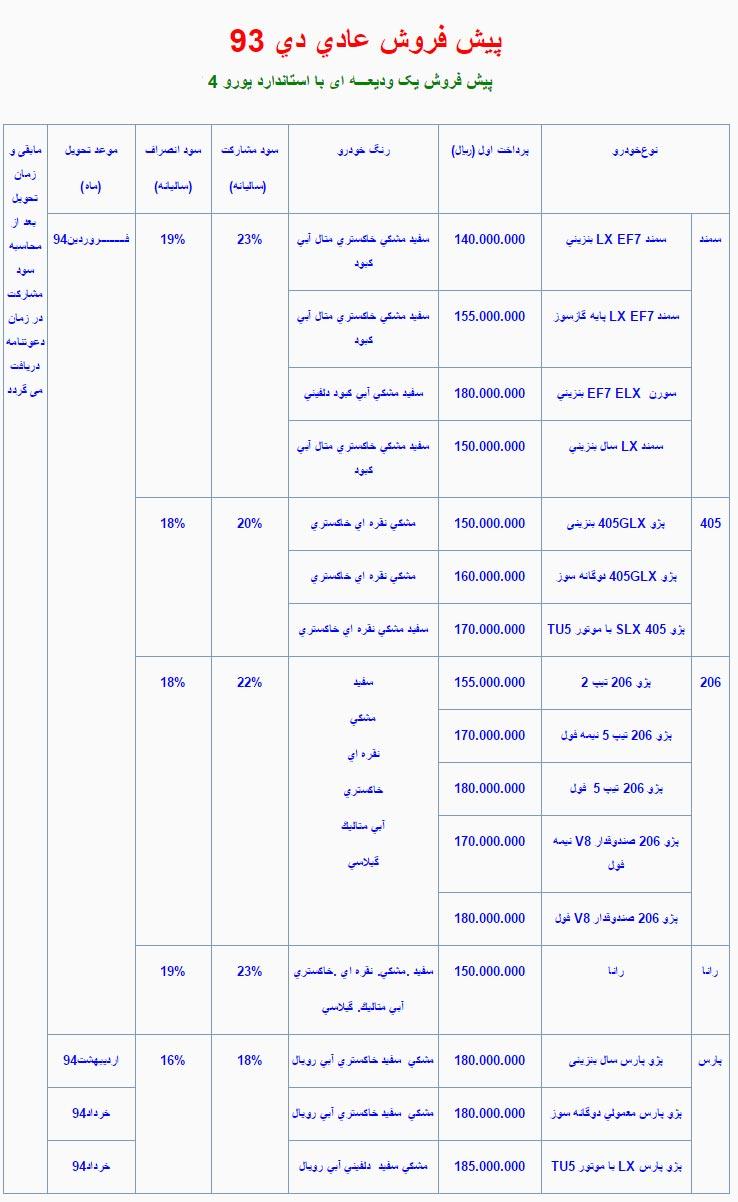 شرایط پیش فروش محصولات ایران خودرو - دی ماه 93