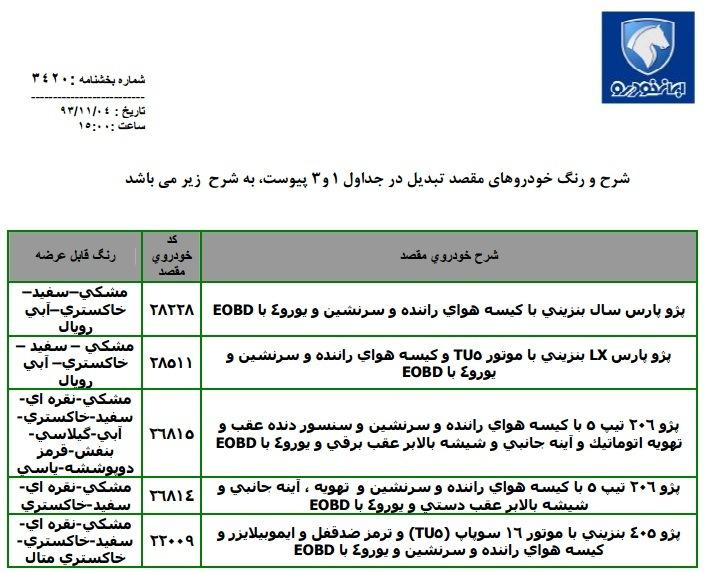 شرایط تبدیل متمرکز و پیوسته محصولات ایران خودرو - بهمن 93