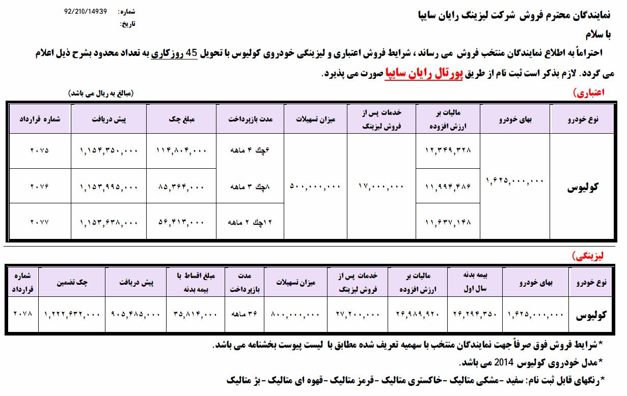 جدول پیش فروش محصولات سایپا