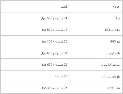 فروش+نقدی+پژو+206+v8
